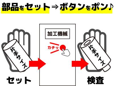 【部品をセット】⇒【ボタンをポン♪】⇒★時給1200円!★