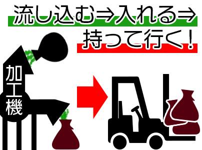 【リフト免許も取れる!】粉の製造!【無資格OK!】