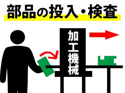 【寮費無料】+【時給1500円】!機械オペレーター◆食事補助有◆