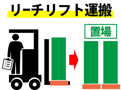【倉庫内】リーチリフトでの運搬作業