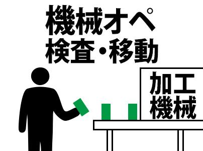 時給1400円! 機械オペ!