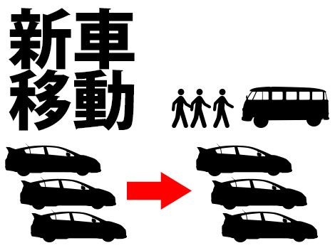 ◆新車の移動(AT限定OK!)50代の方も活躍中!